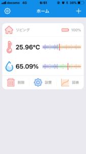 データロガー IBS-TH1 mini アプリ
