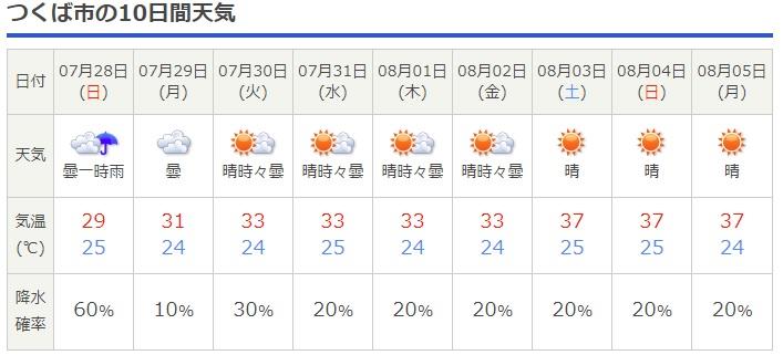 20190726天気予報