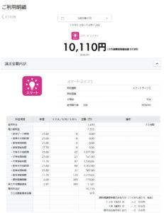 2019年11月(10月使用分)の電気代請求額