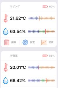 低燃費住宅温湿度20200110