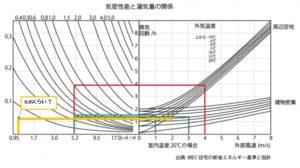 絶対湿度を下げる実験5