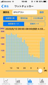 絶対湿度を下げる実験9