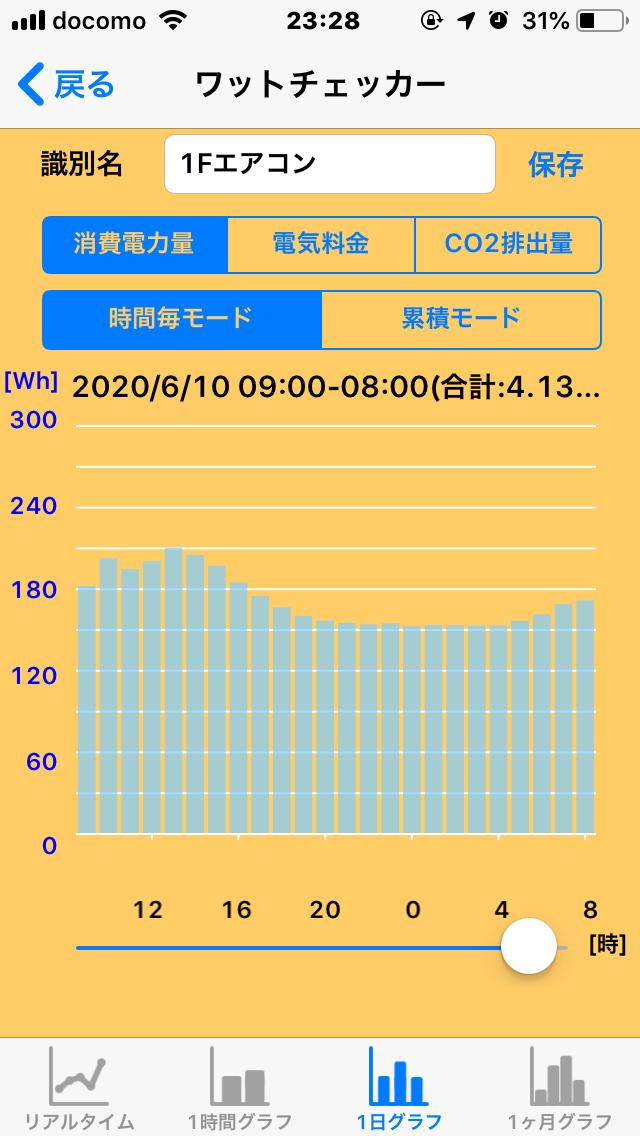 絶対湿度を下げる実験10