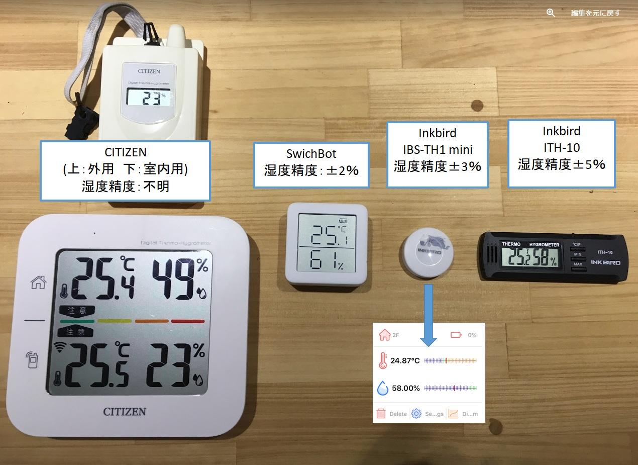 湿度計の精度2
