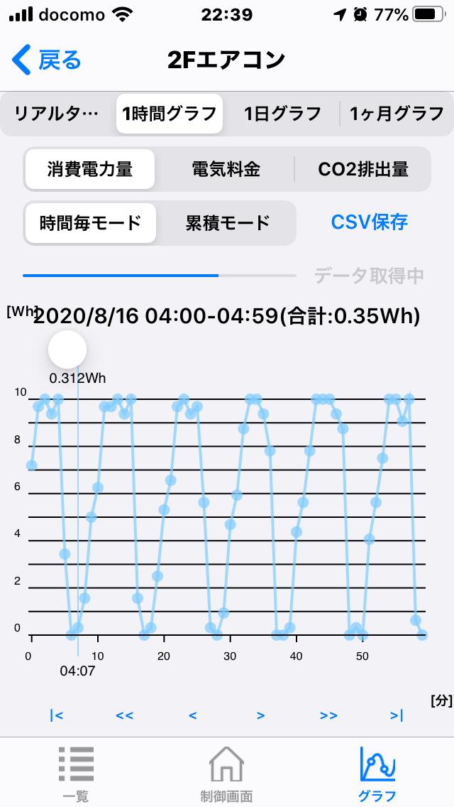 エアコン消費電力1