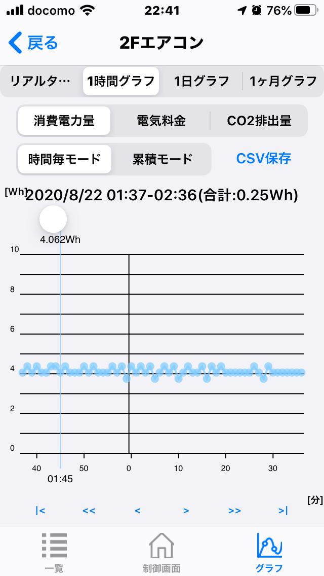 エアコン消費電力2