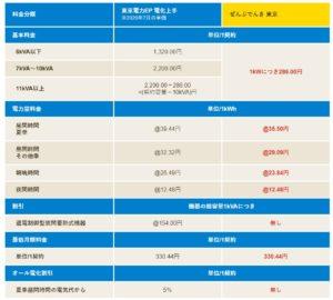 ぜんぶでんき東京単価表