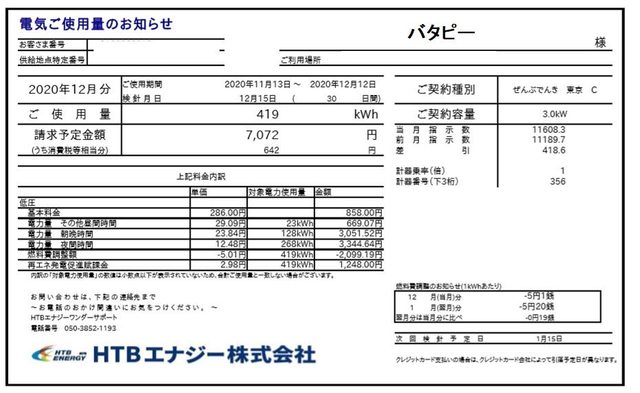 ぜんぶでんき東京12月電気代請求額