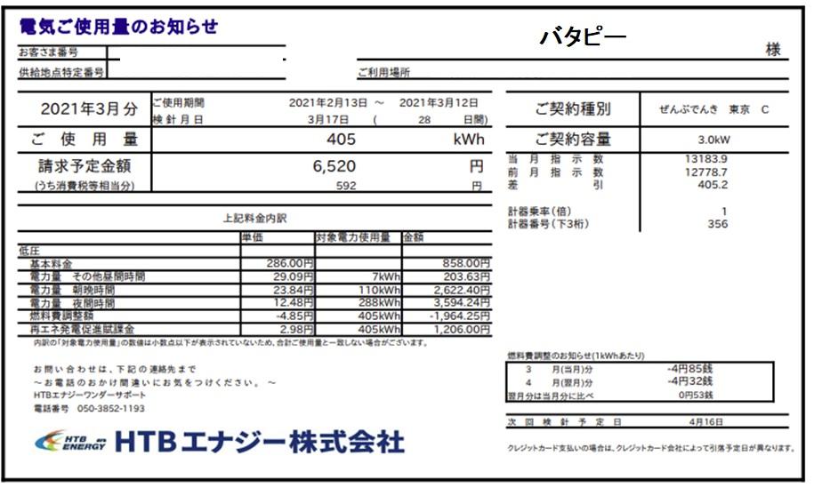 ぜんぶでんき東京3月電気代請求額2