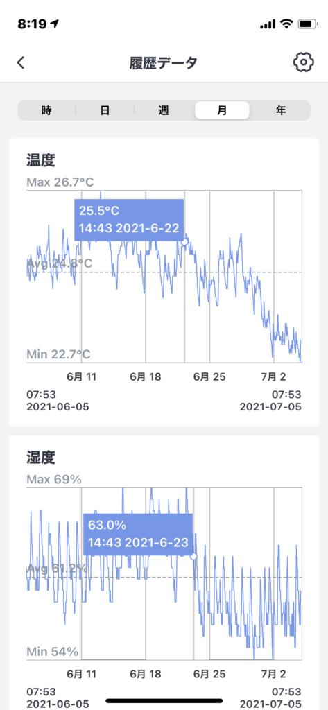 日立エアコン不調
